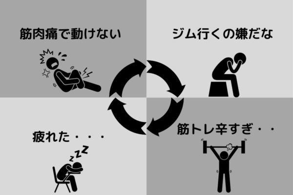 筋トレ 負のサイクル